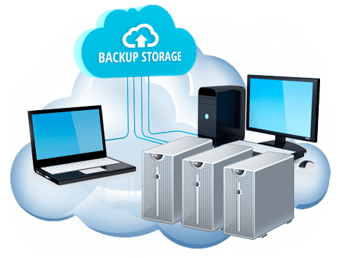 Back-up files to cloud Cybersecurity in business