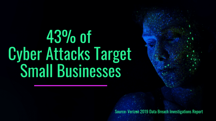 Cybersecurity in business 43% of cyber attacks target small businesses